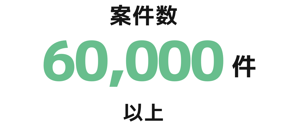 案件実績60,000件